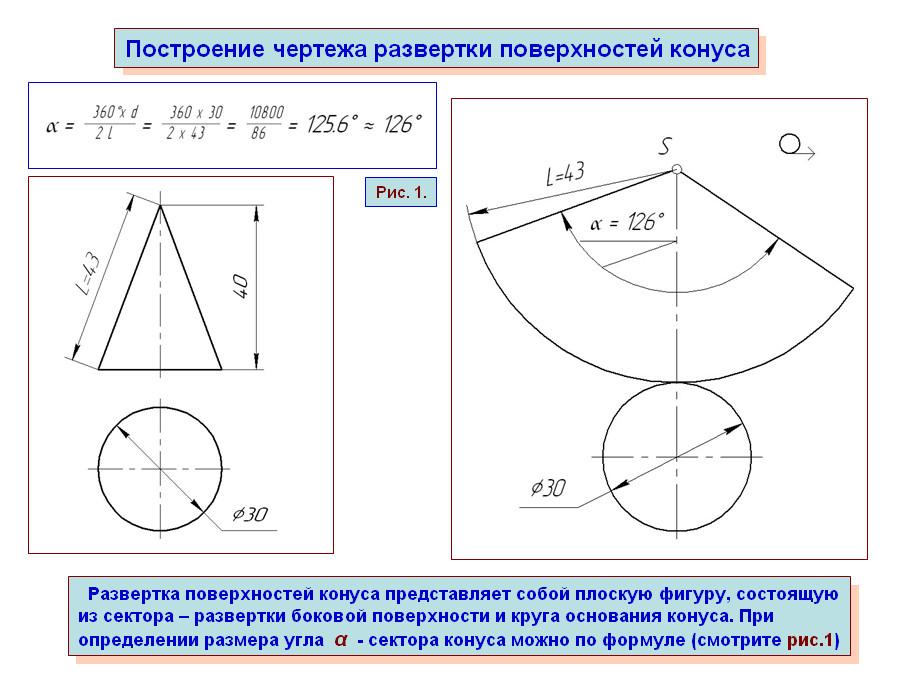 Как рассчитать выкройку усеченного конуса