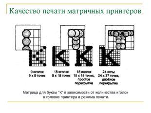 """Качество печати матричных принтеров Матрица для буквы """"К"""" в зависимости от ко"""