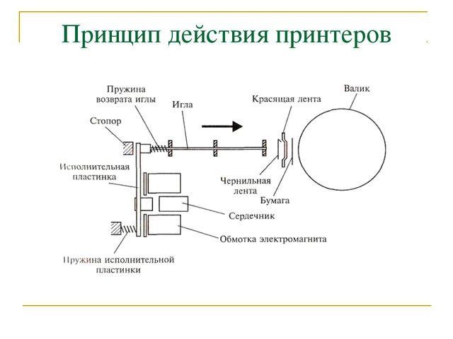 Принцип действия принтеров