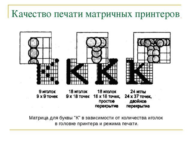"""Качество печати матричных принтеров Матрица для буквы """"К"""" в зависимости от ко..."""
