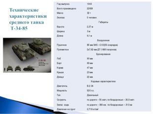 Год выпуска1943 Всего произведено22609 Масса32 т Экипаж5 человек Габариты