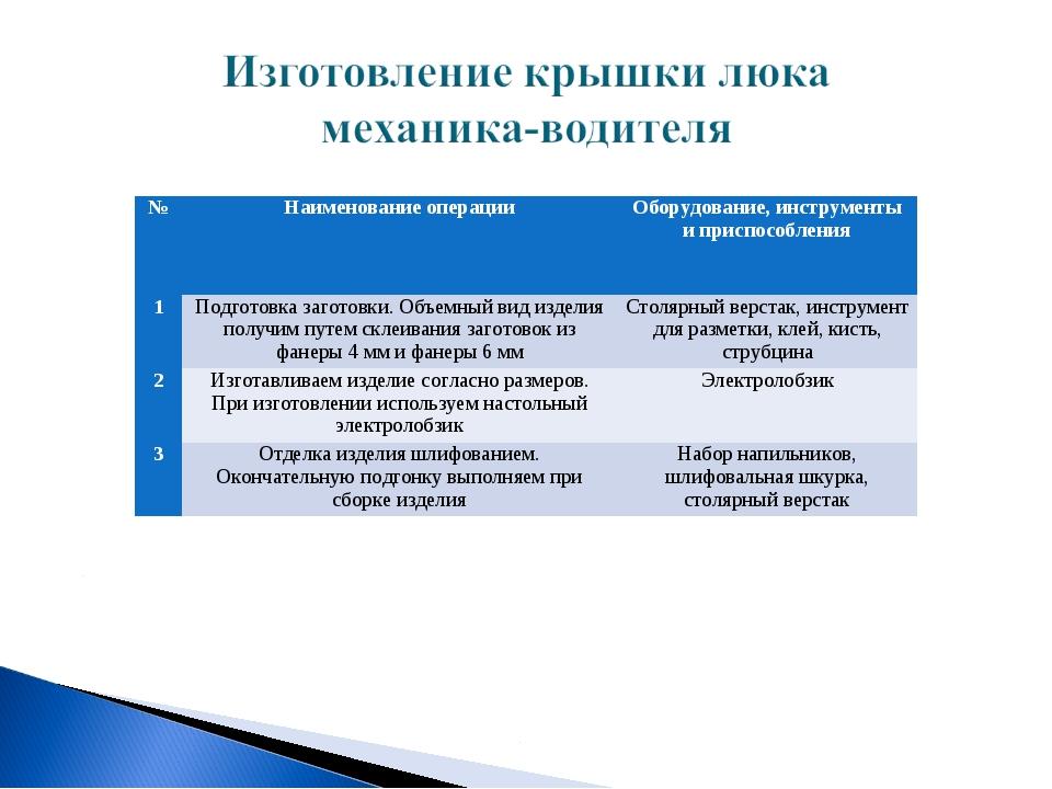 №Наименование операцииОборудование, инструменты и приспособления 1Подготов...