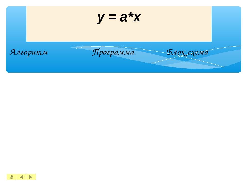 y = a*x  АлгоритмПрограммаБлок схема