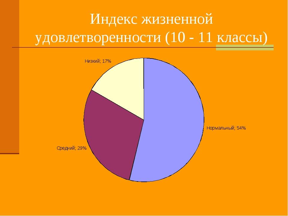 Индекс жизненной удовлетворенности (10 - 11 классы)