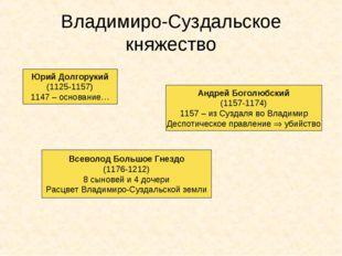 Владимиро-Суздальское княжество Юрий Долгорукий (1125-1157) 1147 – основание…