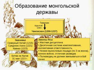 Образование монгольской державы Темучин Чингисхан (1206-1227) Курултай 1206 г