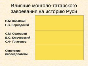 Влияние монголо-татарского завоевания на историю Руси Н.М. Карамзин Г.В. Верн