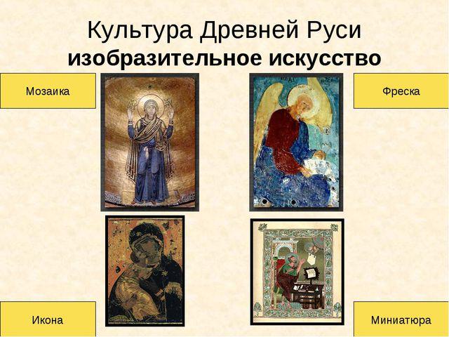 Культура Древней Руси изобразительное искусство Мозаика Фреска Икона Миниатюра