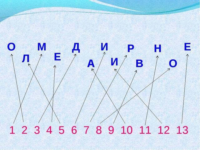 М О Д Е Л И Р В О А Н И Е 1 2 3 4 5 6 7 8 9 10 11 12 13