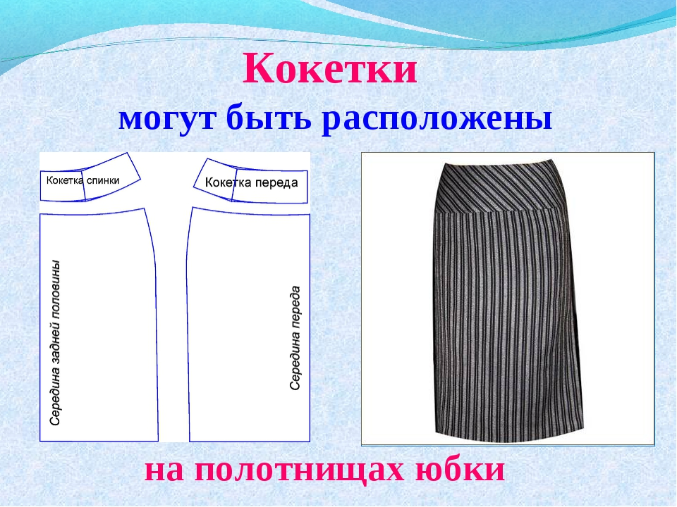 Кокетки могут быть расположены на полотнищах юбки