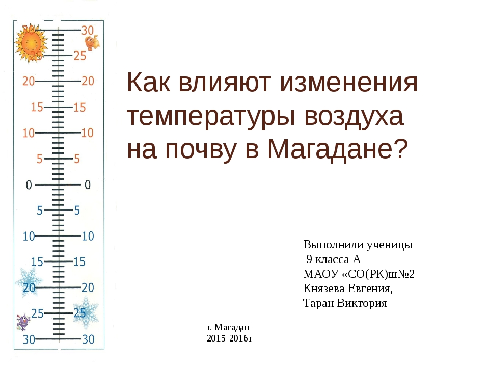 Как влияют изменения температуры воздуха на почву в Магадане? Выполнили учени...