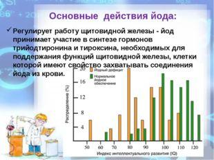 Основные действия йода: Регулирует работу щитовидной железы - йод принимает у