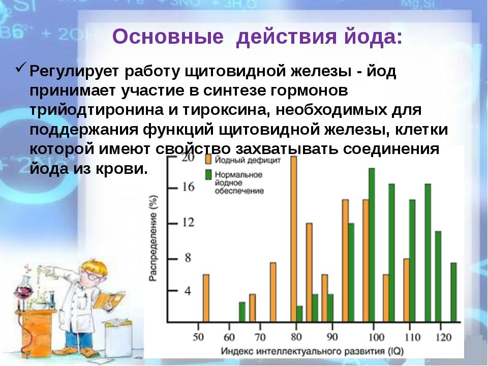 Основные действия йода: Регулирует работу щитовидной железы - йод принимает у...
