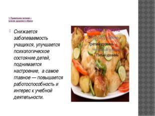 1. Правильное питание— основа здорового образа Снижается заболеваемость учащ