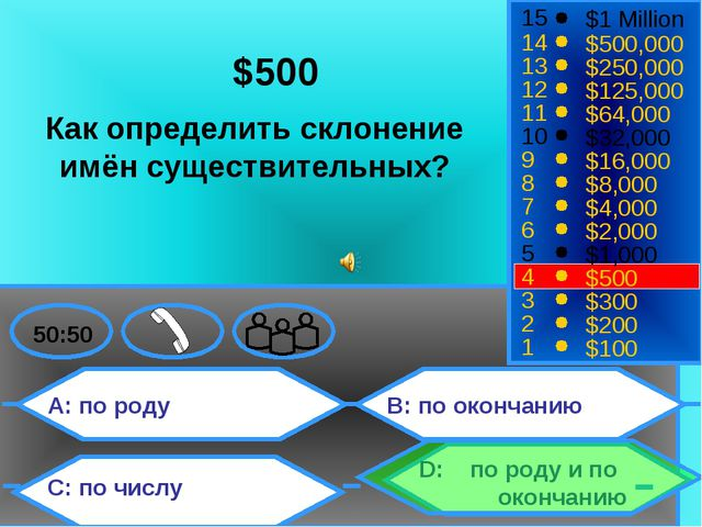 A: по роду C: по числу B: по окончанию D: по роду и по окончанию 50:50 15 14...
