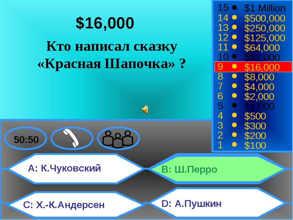 A: К.Чуковский C: Х.-К.Андерсен B: Ш.Перро D: А.Пушкин 50:50 15 14 13 12 11 1...