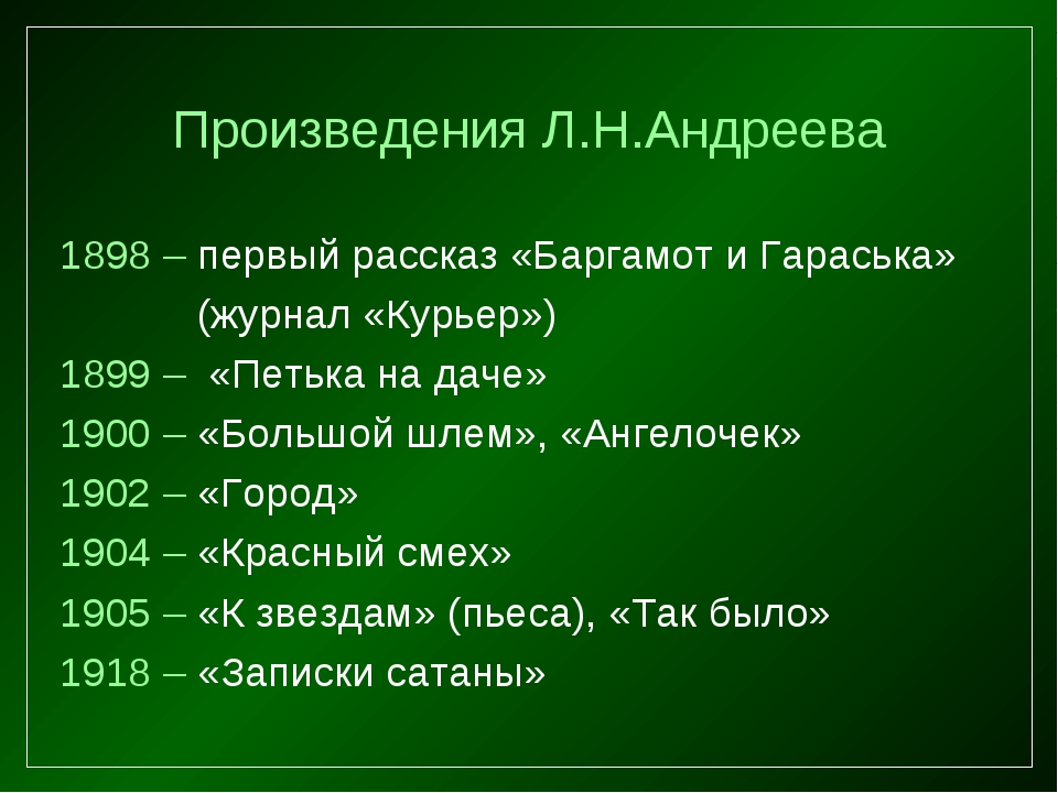 Произведения Л.Н.Андреева 1898 – первый рассказ «Баргамот и Гараська» (журна...