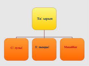 Сұлулық Зұлымдық Махаббат Тақырып
