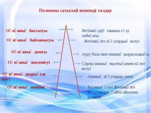 Поэманы сатылай кешенді талдау Оқиғаның басталуы Жетімкөлдің тамаша сұлу таби