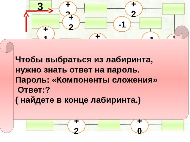 Будем учиться прибавлять и отнимать числа 3 Слагаемое, слагаемое, сумма 10 +2...