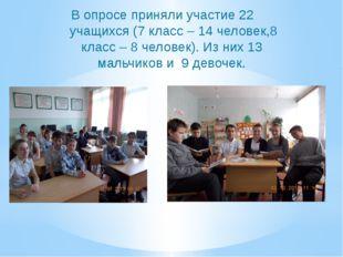 В опросе приняли участие 22 учащихся (7 класс – 14 человек,8 класс – 8 челове
