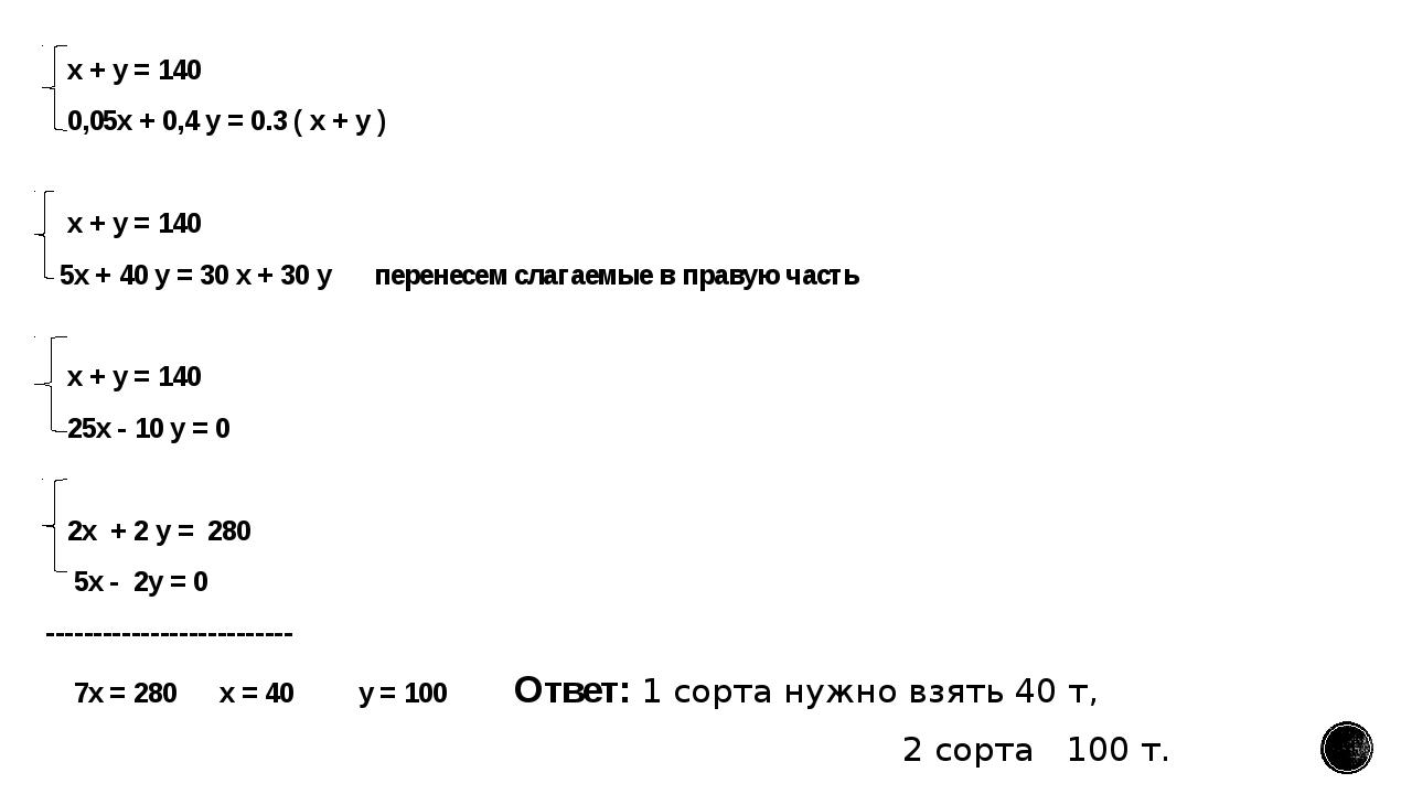х + у = 140 0,05х + 0,4 у = 0.3 ( х + у ) х + у = 140 5х + 40 у = 30 х + 30...