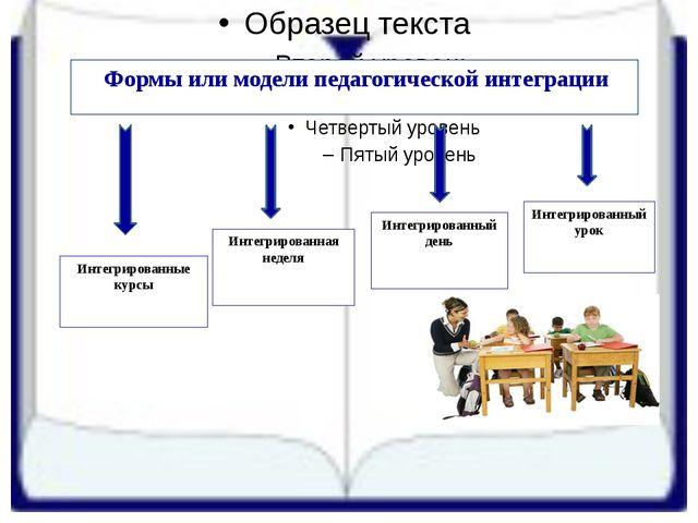 Формы или модели педагогической интеграции  Интегрированные курсы  Интегри...