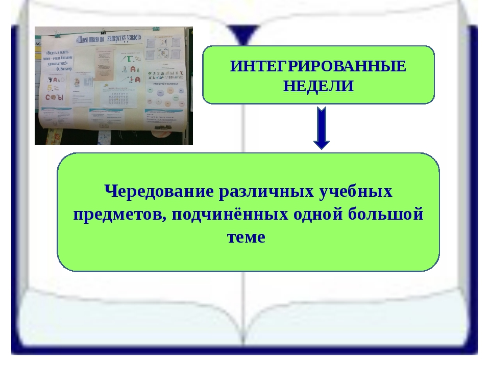 ИНТЕГРИРОВАННЫЕ НЕДЕЛИ Чередование различных учебных предметов, подчинённых о...