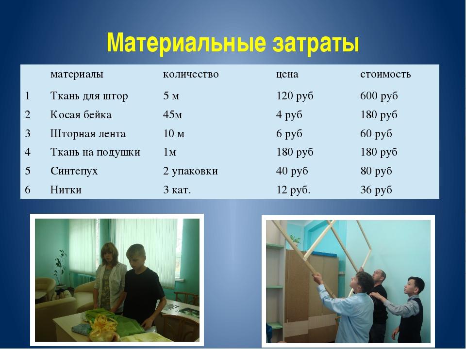 Материальные затраты материалы количество цена стоимость 1 Ткань для штор 5 м...