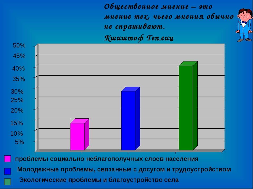 Общественное мнение – это мнение тех, чьего мнения обычно не спрашивают. Кшиш...