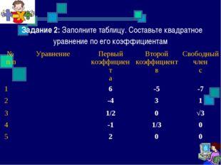 Задание 2: Заполните таблицу. Составьте квадратное уравнение по его коэффици