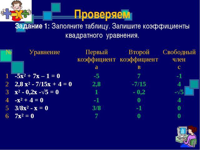 Проверяем Задание 1: Заполните таблицу. Запишите коэффициенты квадратного ура...