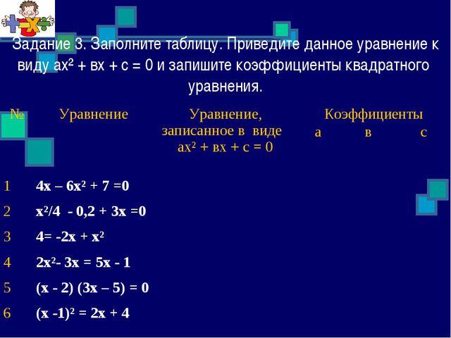 Задание 3. Заполните таблицу. Приведите данное уравнение к виду ах² + вх + с...