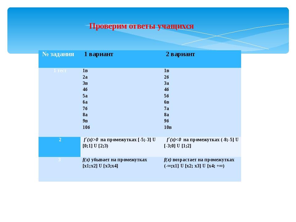 Проверим ответы учащихся № задания 1 вариант 2 вариант 1 тест 1в 2а 3в 4...