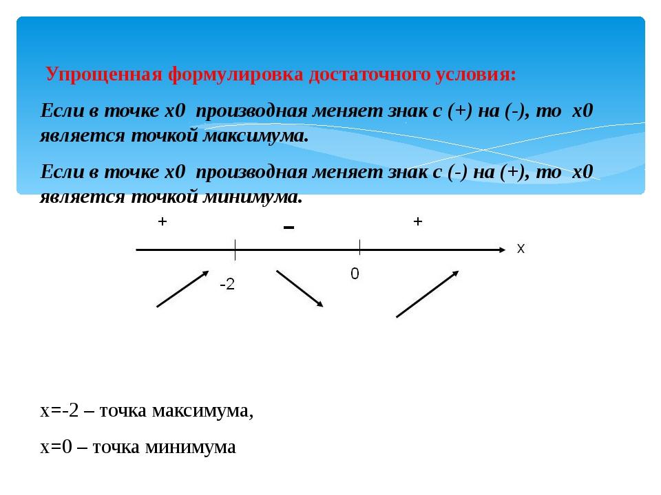 Упрощенная формулировка достаточного условия: Если в точке х0 производная ме...