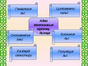 Генеалогия лық Цитогенети калық Адам генетикасын зерттеу әдістері Егіздерді