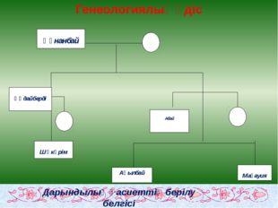 Генеологиялық әдіс Дарындылық қасиеттің берілу белгісі Генеологиялық әдіс Аба