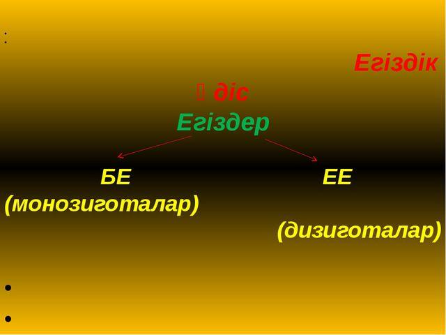 Егіздік әдіс Егіздер БЕ ЕЕ (монозиготалар) (дизиготалар)