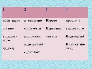 1 2 3 4 посв_щено б_гиня в__рхов-ного дв_рец п_священо с_бщается р_з_злила п