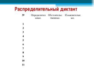 Распределительный диктант №Определительные.Обстоятельственные.Изъяснительн