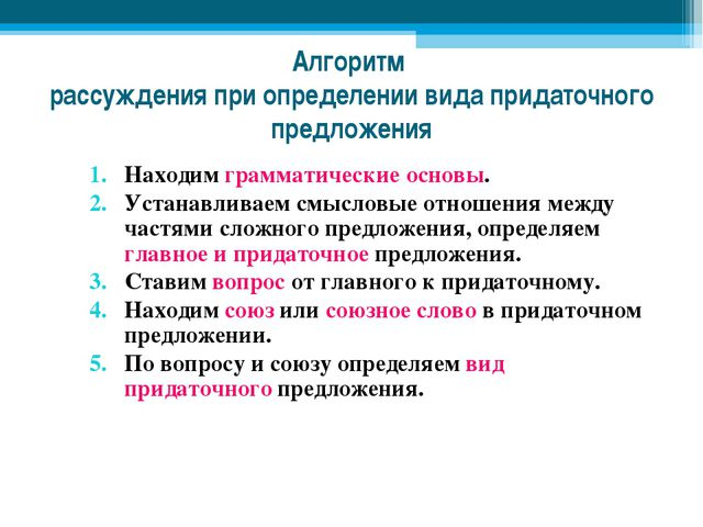 Алгоритм рассуждения при определении вида придаточного предложения Находим гр...
