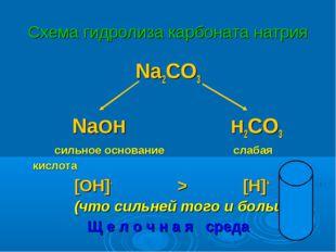 Схема гидролиза карбоната натрия Na2CO3 NaOH H2CO3 сильное основание слабая к