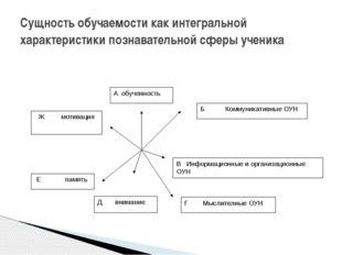 Сущность обучаемости как интегральной характеристики познавательной сферы уч