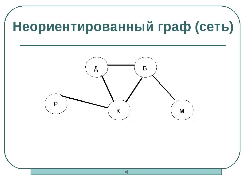 Неориентированный граф (сеть)