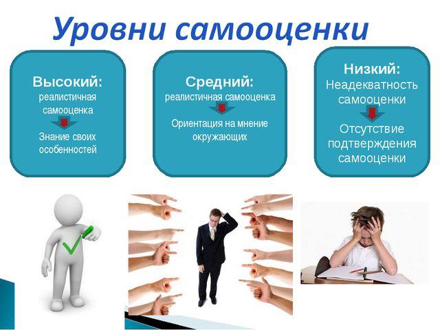 Высокий: реалистичная самооценка Знание своих особенностей Средний: реалистич...