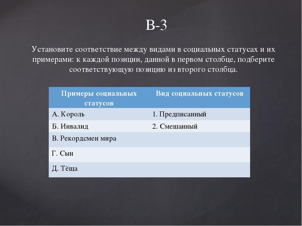 В-3 Установите соответствие между видами в социальных статусах и их примерами...