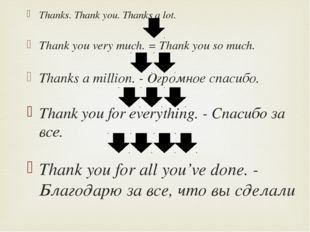 Thanks. Thank you. Thanks a lot. Thank you very much. = Thank you so much. Th