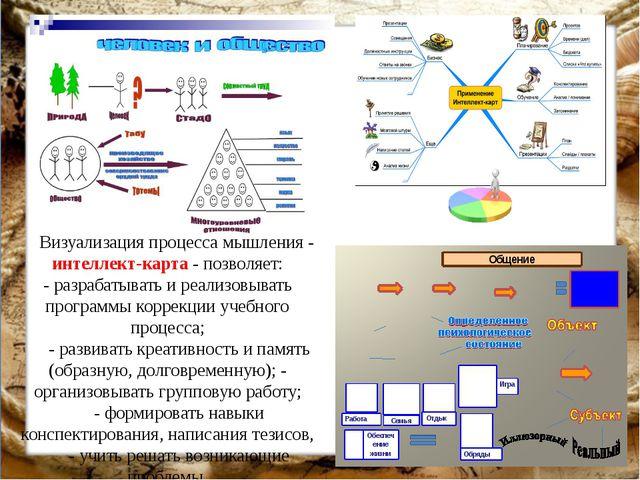 Визуализация процесса мышления - интеллект-карта - позволяет: - разрабатыват...
