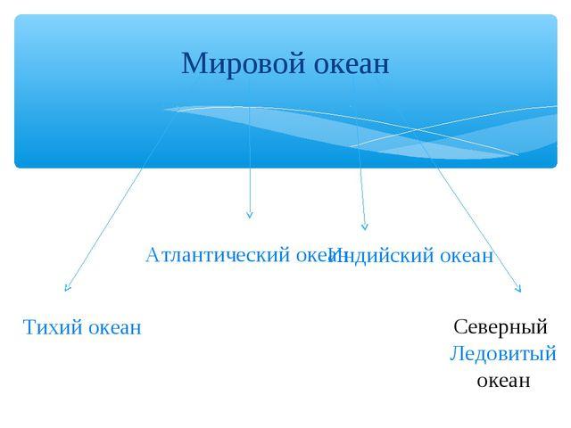 Мировой океан Тихий океан Индийский океан Атлантический океан Северный Ледови...