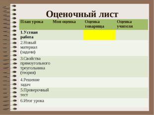 Оценочный лист  План урокаМоя оценкаОценка товарищаОценка учителя 1.Устна